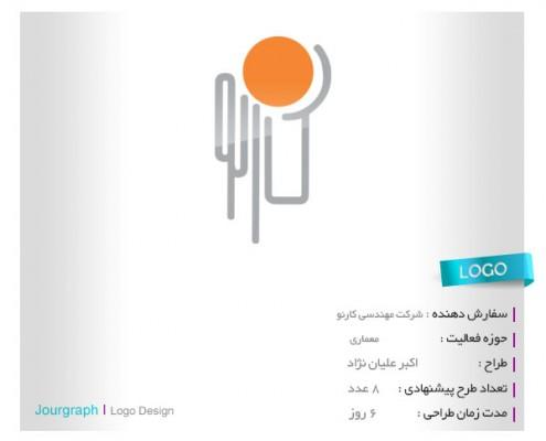 طراحی لوگو , طراحی آرم , طراحی لوگو اسم , لوگو تایپ , طراحی برند