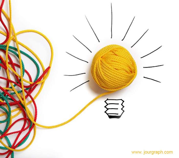 خلاقیت , ایده , تکنیک های خلاقیت